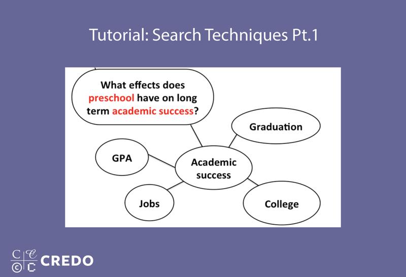 Tutorial: Search Techniques, Part 1