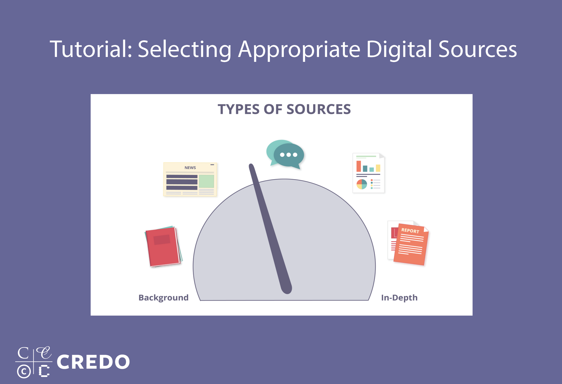 Tutorial: Selecting Appropriate Digital Sources