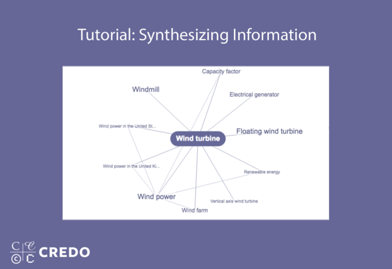 Tutorial: Synthesizing Information for Academic Writing