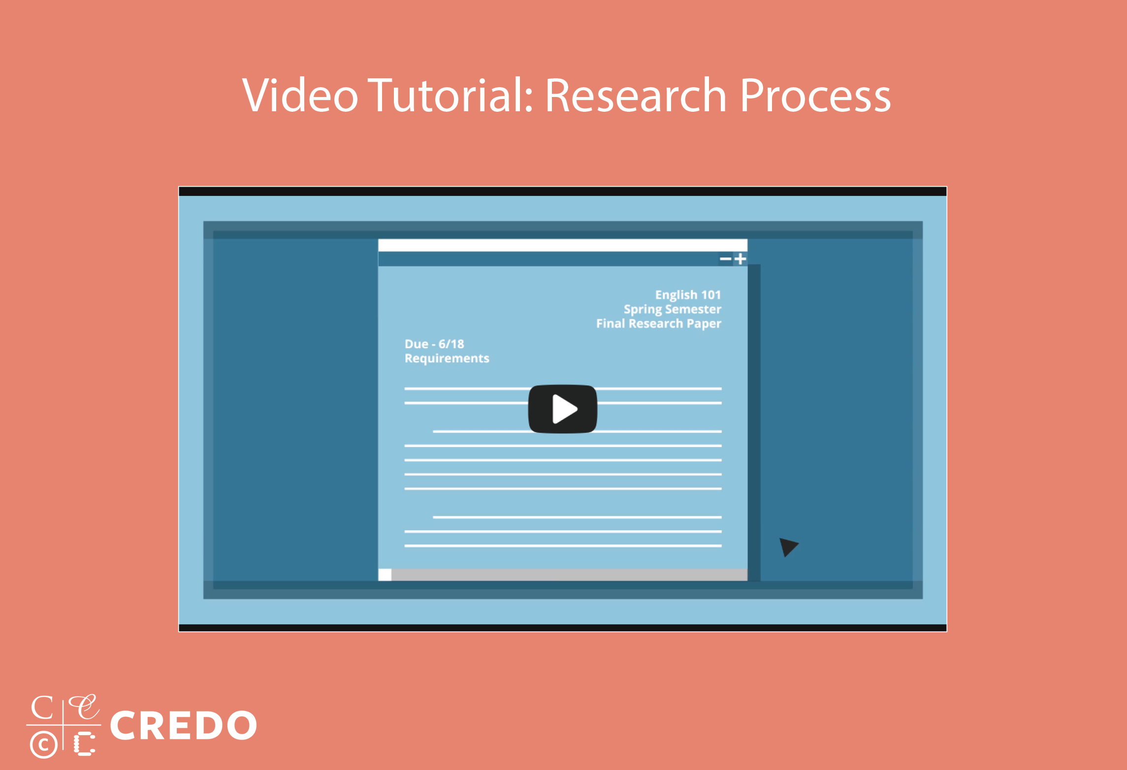Video Tutorial: The Research Process