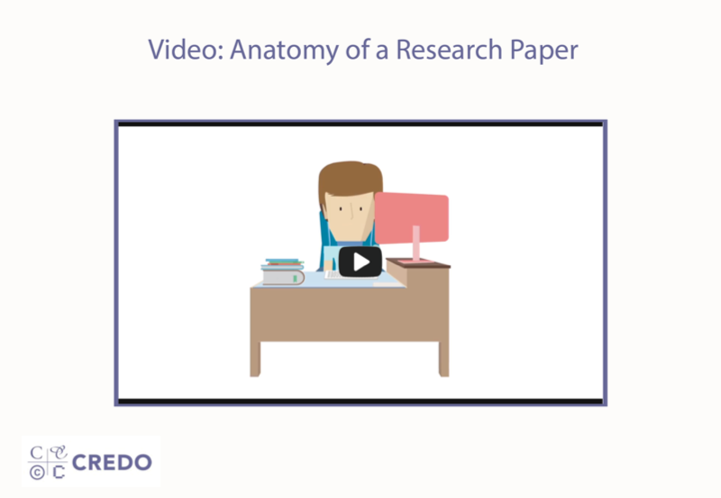 Video: Anatomy of a Research Paper