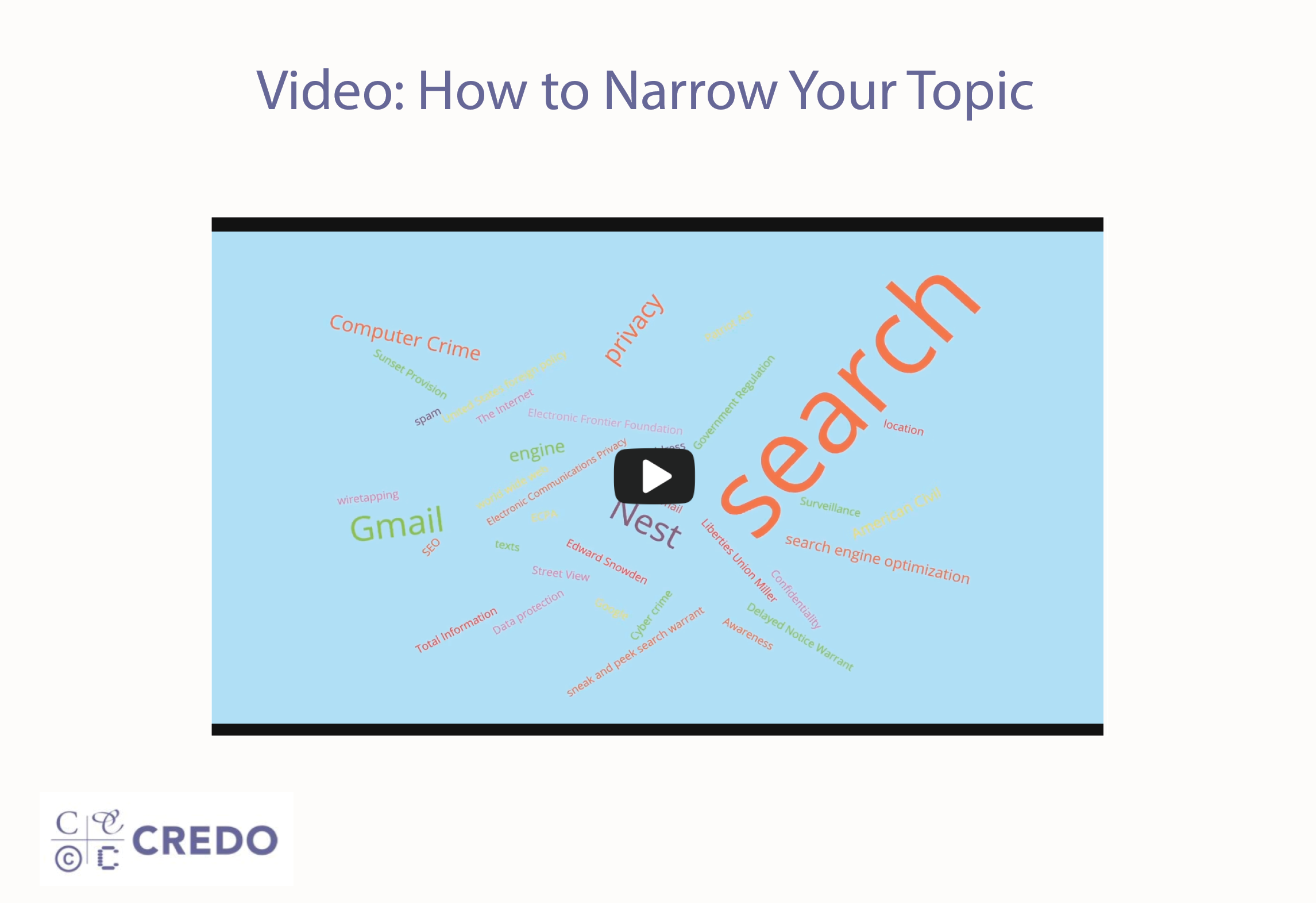 Video: How to Narrow Your Topic