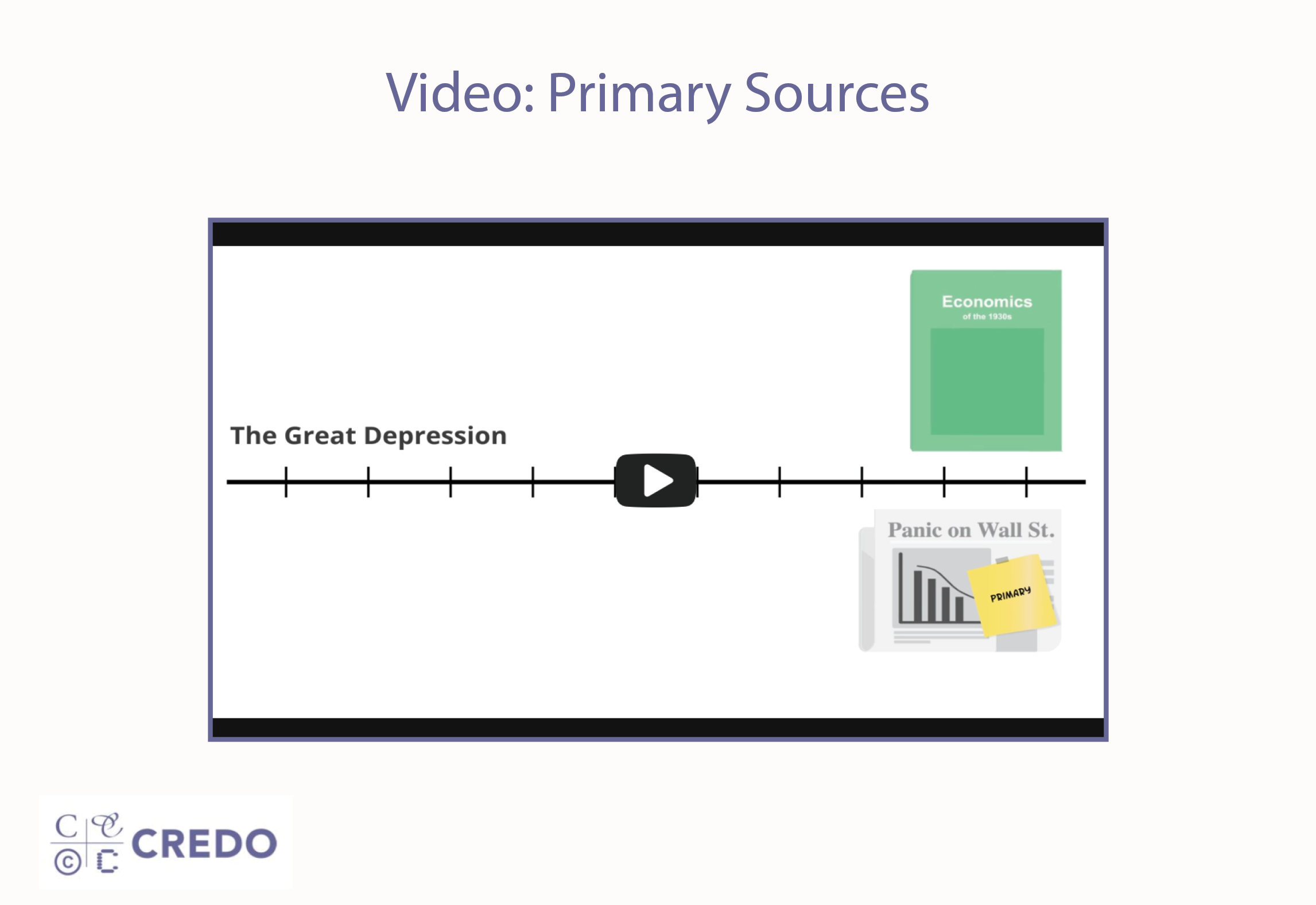 Video: Primary Sources