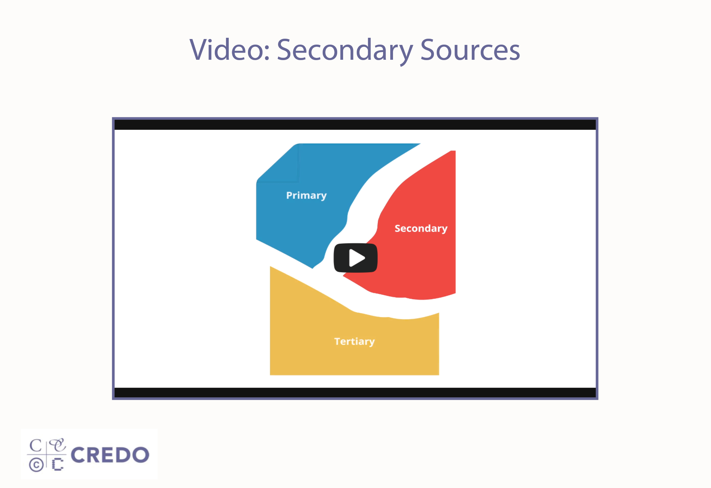 Video: Secondary Sources