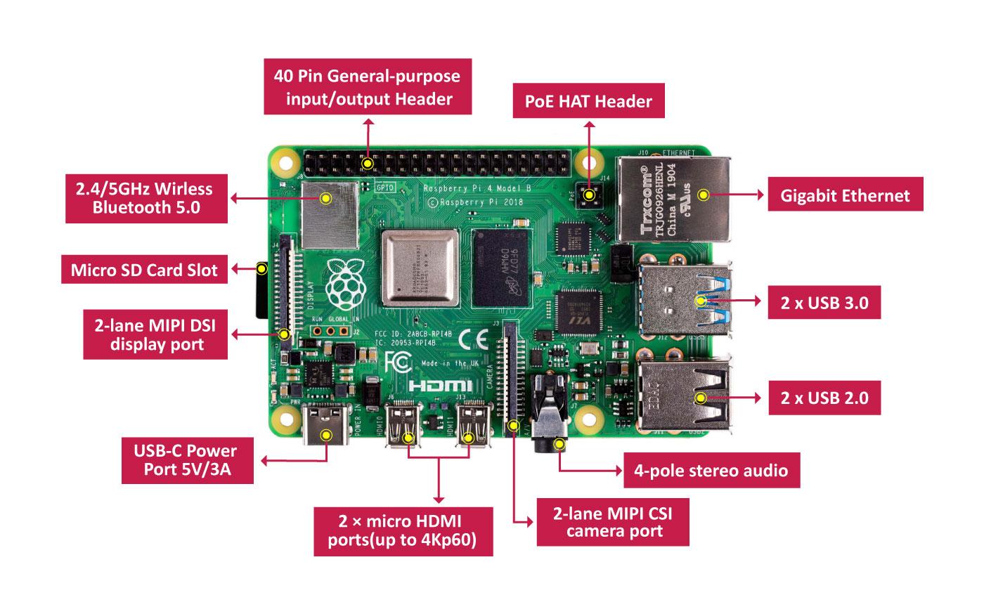 Raspberry Pi Model B Starter Pack