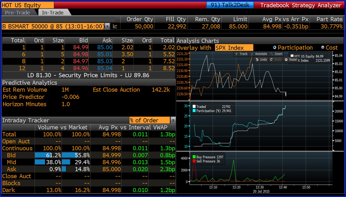 Link to the Bloomberg Terminal research guide