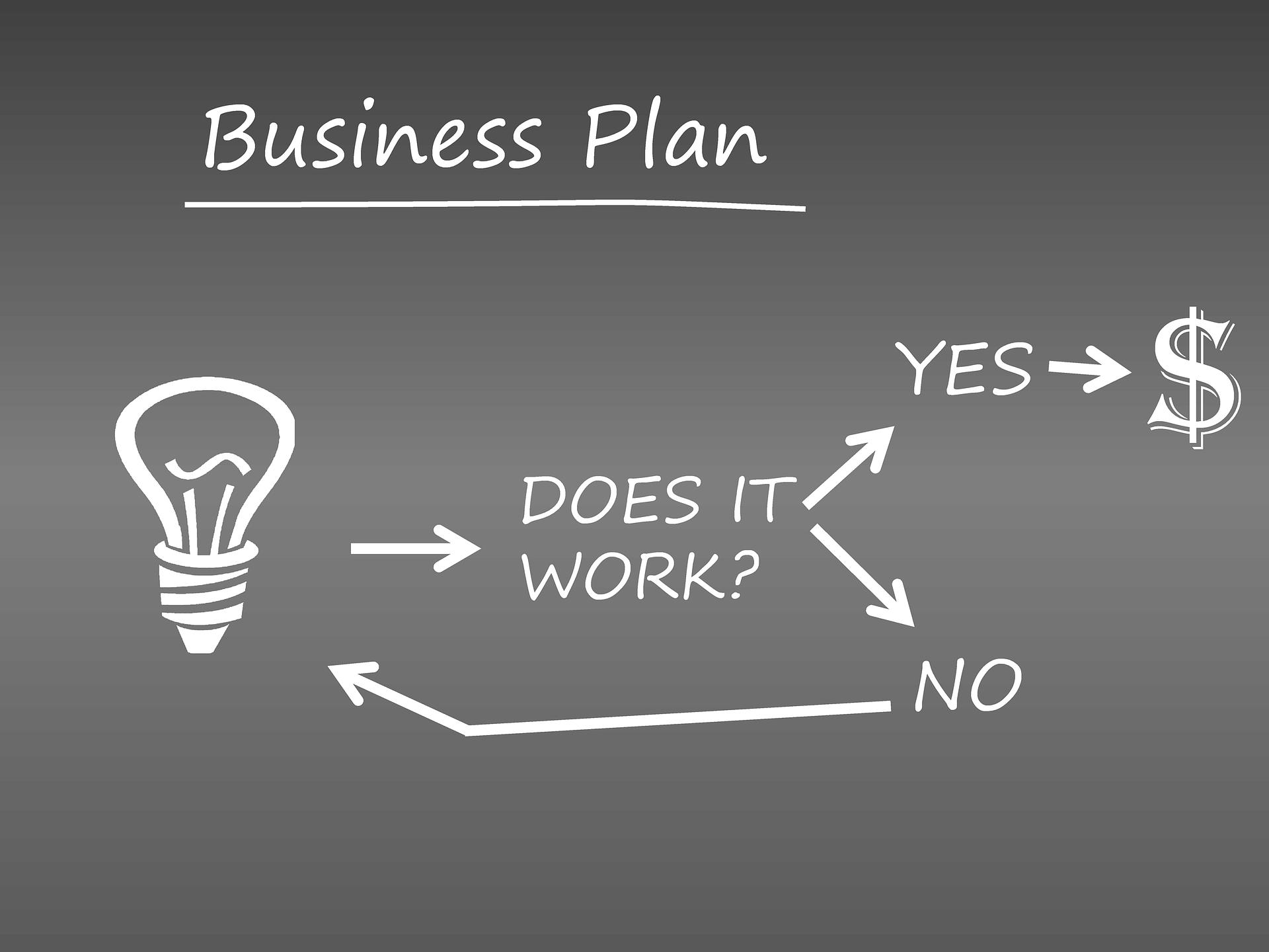 image of business plan graphic for illustration purposes only