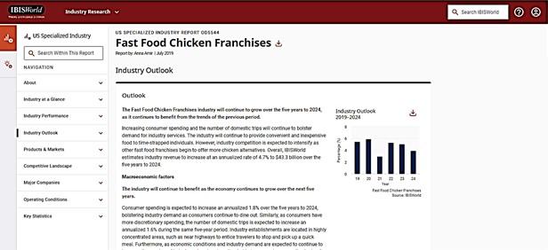 fast food chicken franchises