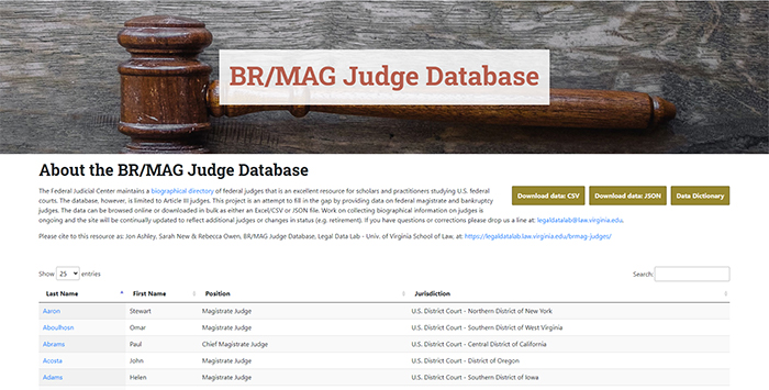 Bankruptcy and Magistrate Judge Database website