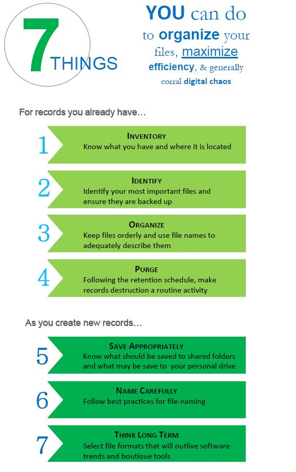 7 THINGS you can do to organize your files. For records you already have... 1. Inventory. Know what you have and where it is located. 2. Identify your most important files and ensure they are backed up. 3. Organize. Keep files orderly and use file names to adequately describe them. 4. Purge. Following the retention schedule, make records destruction a routine activity. As you create new records... 5. Save Appropriately. Know what should be saved to shared folders and what may be saved to your personal drive. 6. Name Carefully. Follow best practices for file-naming. 7. Think Long Term. Select file formats that will outlive software trends and boutique tools.
