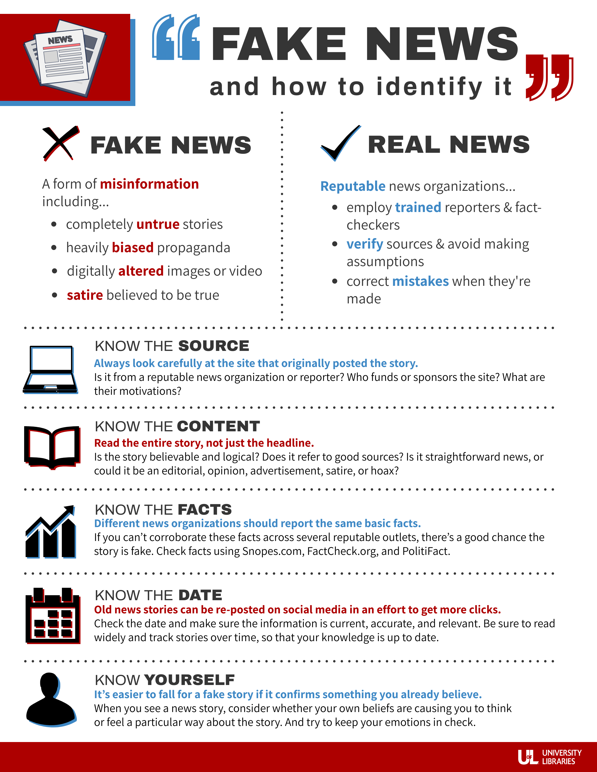 Fake News and How to Identify It  Fake News: a form of misinformation including completely untrue stories, heavily biased propaganda, digitally altered images or video, satire believed to be true.Real News: reputable news organizations employ trained reporters and fact-checkers, verify sources and avoid making assumptions, correct mistakes when they're made.  Know the Source: Always look carefully at the site that originally posted the story. Is it from a reputable news organization or reporter? Who funds or sponsors the site? What are their motivations?  Know the Content: Read the entire story, not just the headline. Is the story believable and logical? Does it refer to good sources? Is it straightforward news, or could it be an editorial, opinion, advertisement, satire, or hoax?  Know the Facts: Different news organizations should report the same basic facts. If you can't corroborate these facts across several reputable outlets, there's a good chance the story is fake. Check facts using Snopes.com, FactCheck.org, and PolitiFact.  Know the Date: Old news stories can be re-posted on social media in an effort to get more clicks. Check the date and make sure the information is current, accurate, and relevant. Be sure to read widely and track stories over time, so that your knowledge is up to date.  Know Yourself: It's easier to fall for a fake story if it confirms something you already believe. When you see a news story, consider whether your own beliefs are causing you to think or feel a particular way about the story. And try to keep your emotions in check.