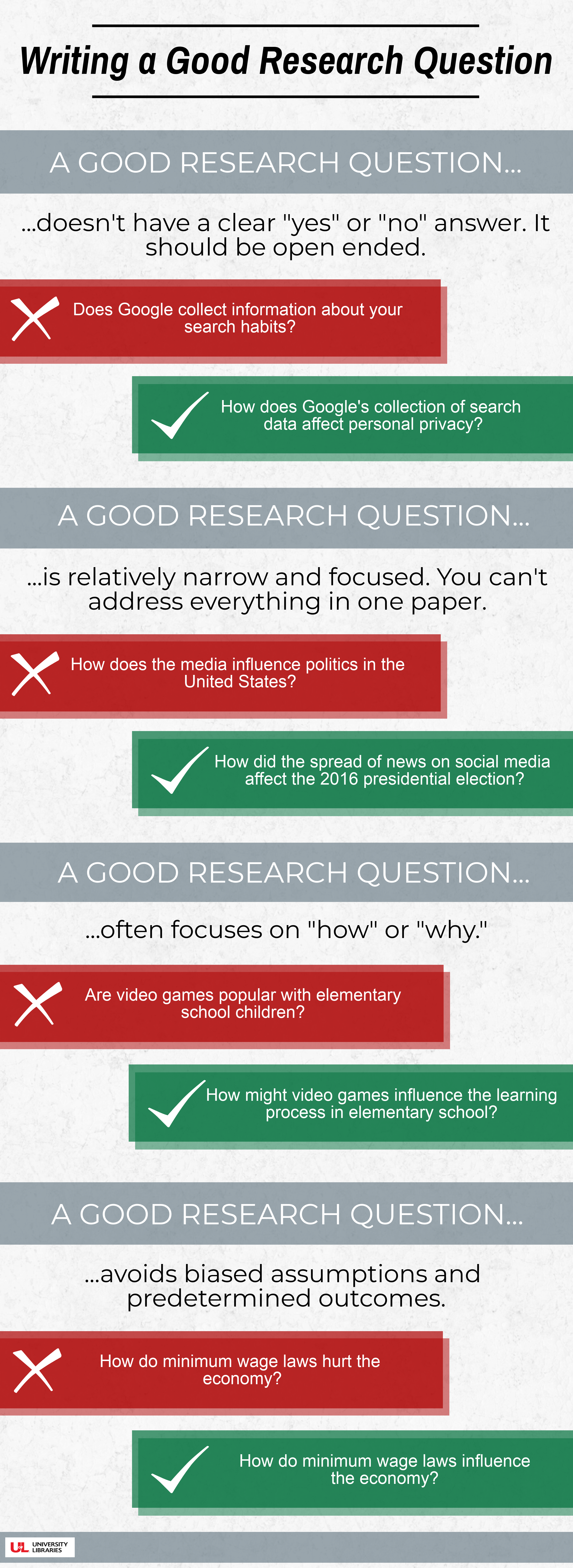"A good research question doesn't have a clear yes or no answer. It should be open ended. For example, the research question ""Does Google collect information about your search habits?"" is not a good research question because it has a yes or no answer. A better, more open-ended research question would be ""How does Google's collection of search data affect personal privacy?"" A good research question is relatively narrow and focused. You can't address everything in one paper. For example, the research question ""How does the media influence politics in the United States?"" is not a good research question because it is too broad. A better, more focused research question would be ""How did the spread of news on social media affect the 2016 presidential election?"" A good research question often focuses on ""how"" or ""why"". For example, the research question ""Are video games popular with elementary school children"" is not a good research because it doesn't focus on how or why. A better research question would be ""How might video games influence the learning process in elementary school?"" A good research question avoids biased assumptions and predetermined outcomes. For example, the research question ""How do minimum wage laws hurt the economy"" is not a good research question because it contains biased assumptions. A better research question would be ""How do minimum wage laws influence the economy?"""
