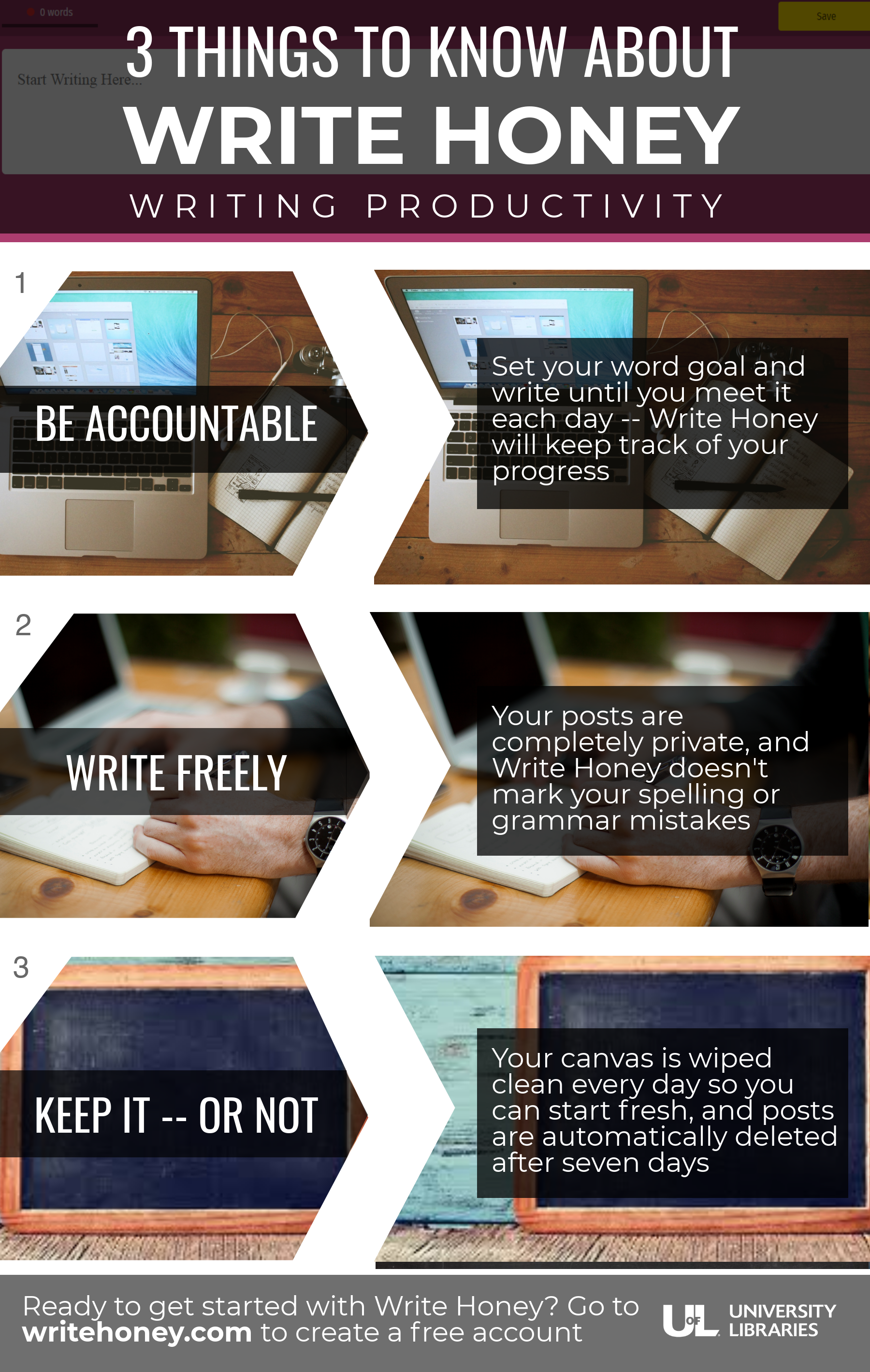 3 Things to Know about Write Honey – Writing Productivity.