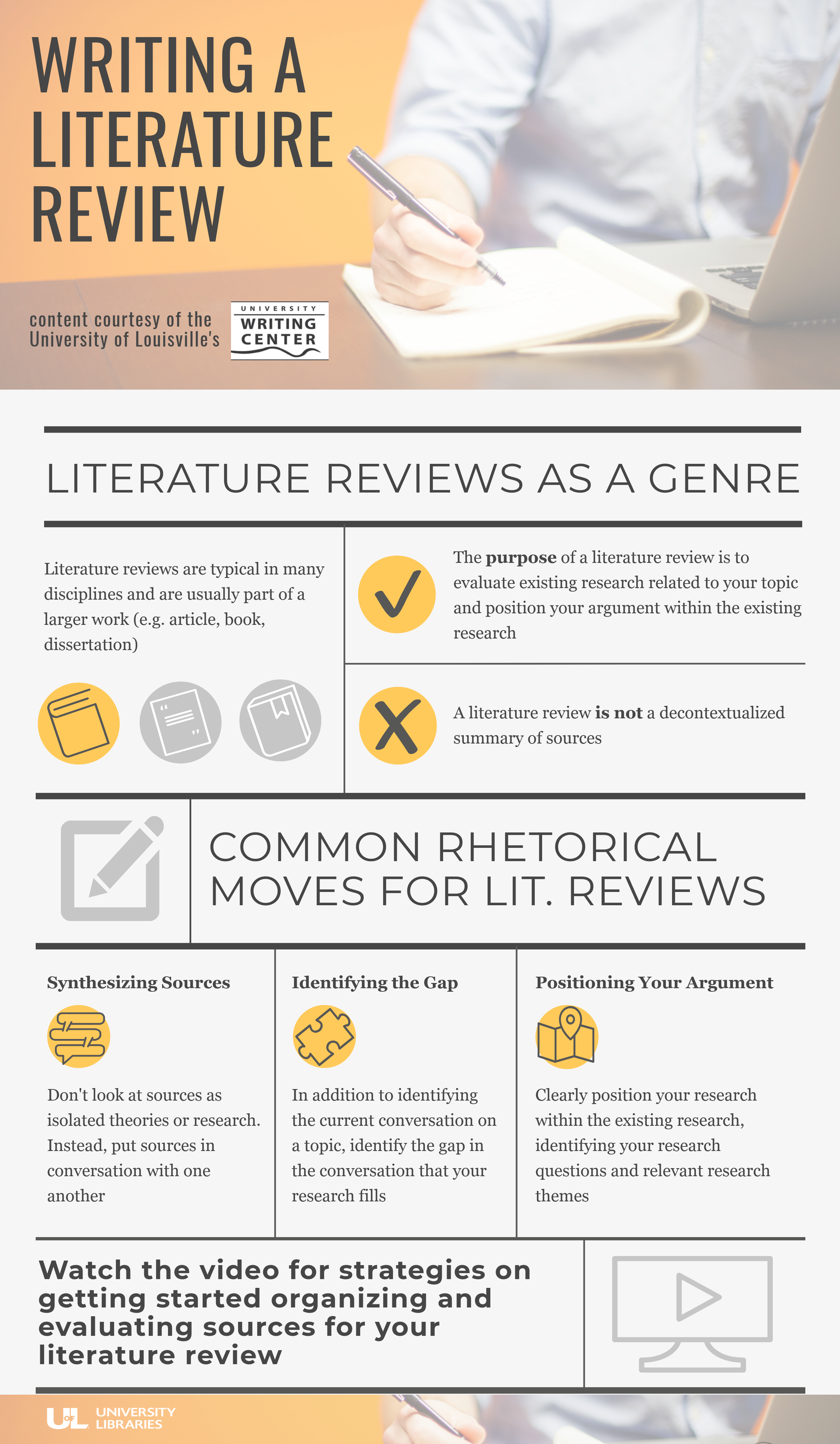 Writing a Literature Review. Content courtesy of the University of Louisville's University Writing Center. Literature Reviews as a Genre: Literature reviews are typical in many disciplines and are usually part of a larger work (e.g. article, book, dissertation). The purpose of a literature review is to evaluate existing research related to your topic and position your argument within the existing research. A literature review is not a decontextualized summary of sources.Common rhetorical moves for lit. reviews. Synthesizing sources: Don't look at sources as isolated theories or research. Instead, put sources in conversation with one another. Identifying the gap: In addition to identifying the current conversation on a topic, identify the gap in the conversation that your research fills. Positioning your argument: Clearly position your research within the existing research, identifying your research questions and relevant research themes.Watch the video for strategies on getting started organizing and evaluating sources for your literature review.