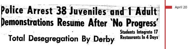 April 20, 1961. Police arrest 38 juveniles and 1 adult. Demonstrations resume after no progress. Students integrate 17 restaurants in 4 days. Total desegregation by Derby.