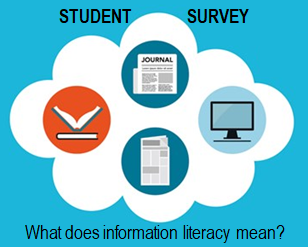 Click to take student survey about what information literacy means