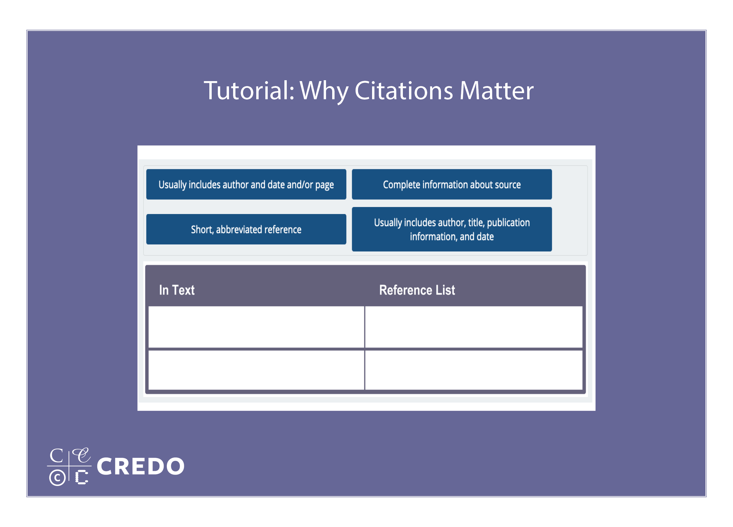Why Citations Matter Video