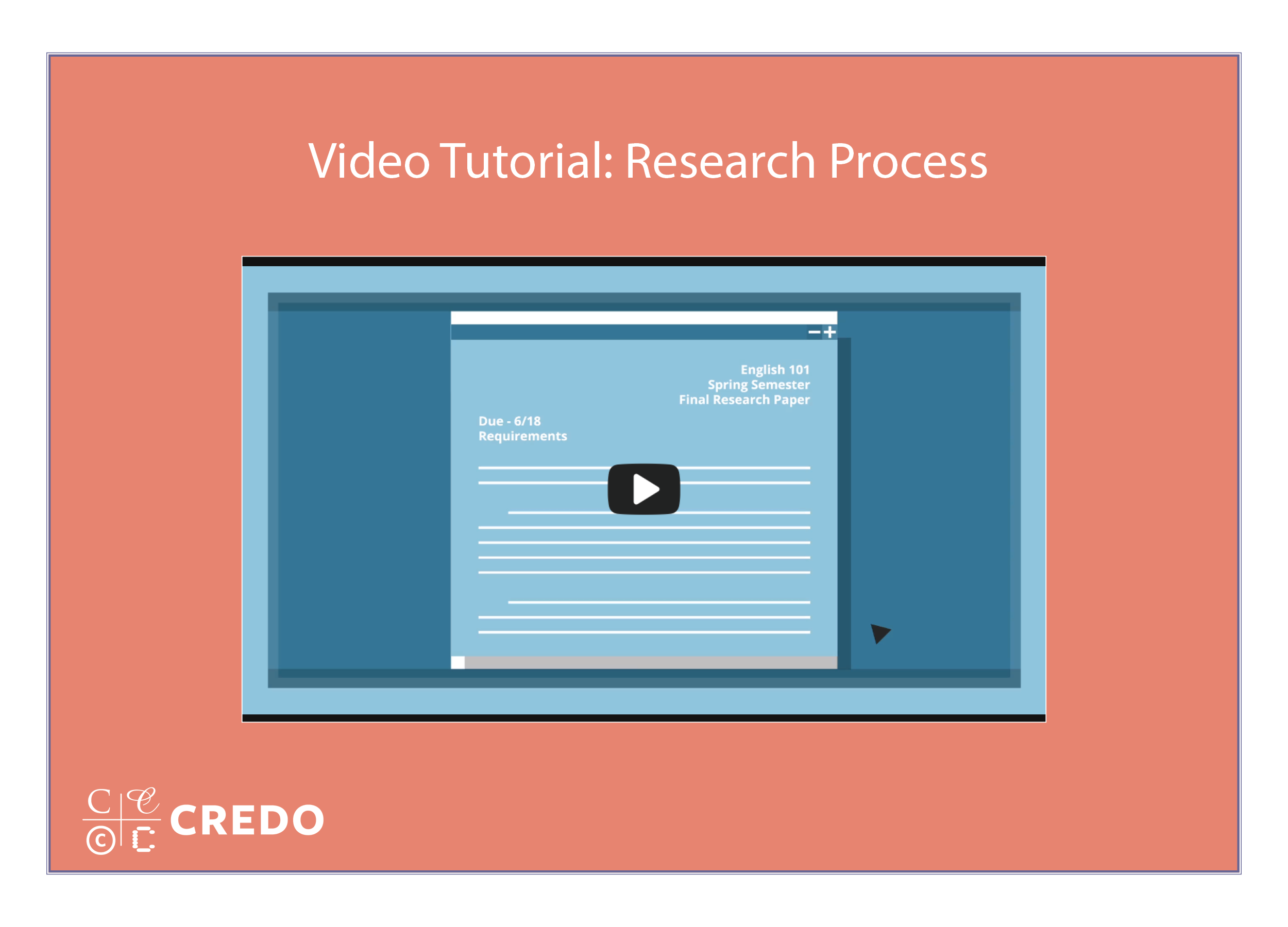 Video on The Research Process